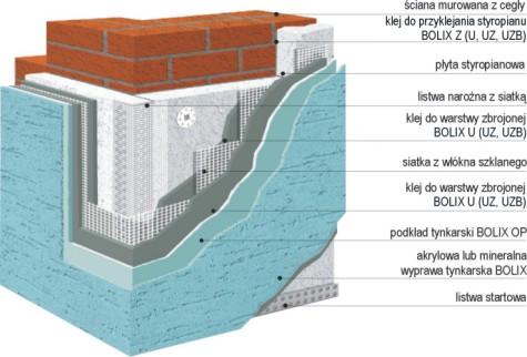Jak ocieplić budynek styropianem